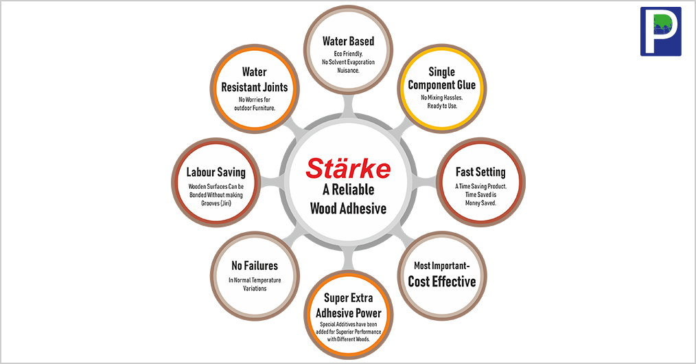 "Surfactant Industries recently launched its range of Hotmelt Adhesives under the trade name ""Starke-Melt"" in the Indian Market at the recently held Wood Tech Exhibition held at Chennai Trade Centre, Chennai from August 4th to August 6th, 2017."
