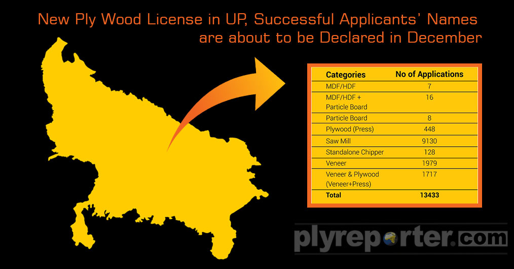 The applicants, who had submitted their online applications to establish new Plywood, Veneers, MDF, Particle Boards and Saw mills units in Uttar Pradesh.